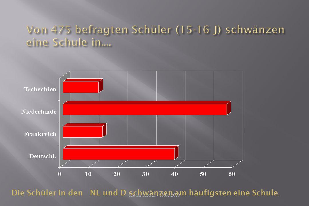 Die Schüler in den NL und D schwänzen am häufigsten eine Schule. Rather Modell - 18.06.2009