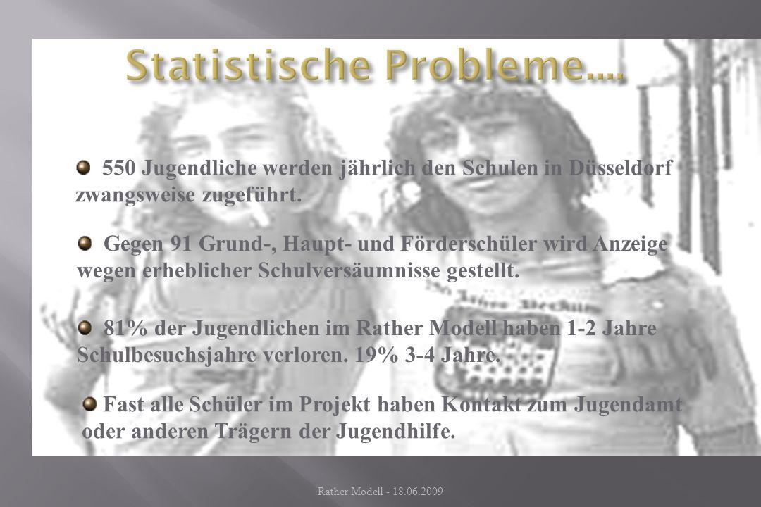 550 Jugendliche werden jährlich den Schulen in Düsseldorf zwangsweise zugeführt. Gegen 91 Grund-, Haupt- und Förderschüler wird Anzeige wegen erheblic