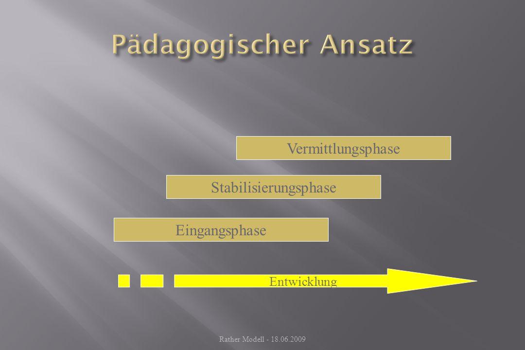 Eingangsphase Vermittlungsphase Stabilisierungsphase Entwicklung Rather Modell - 18.06.2009