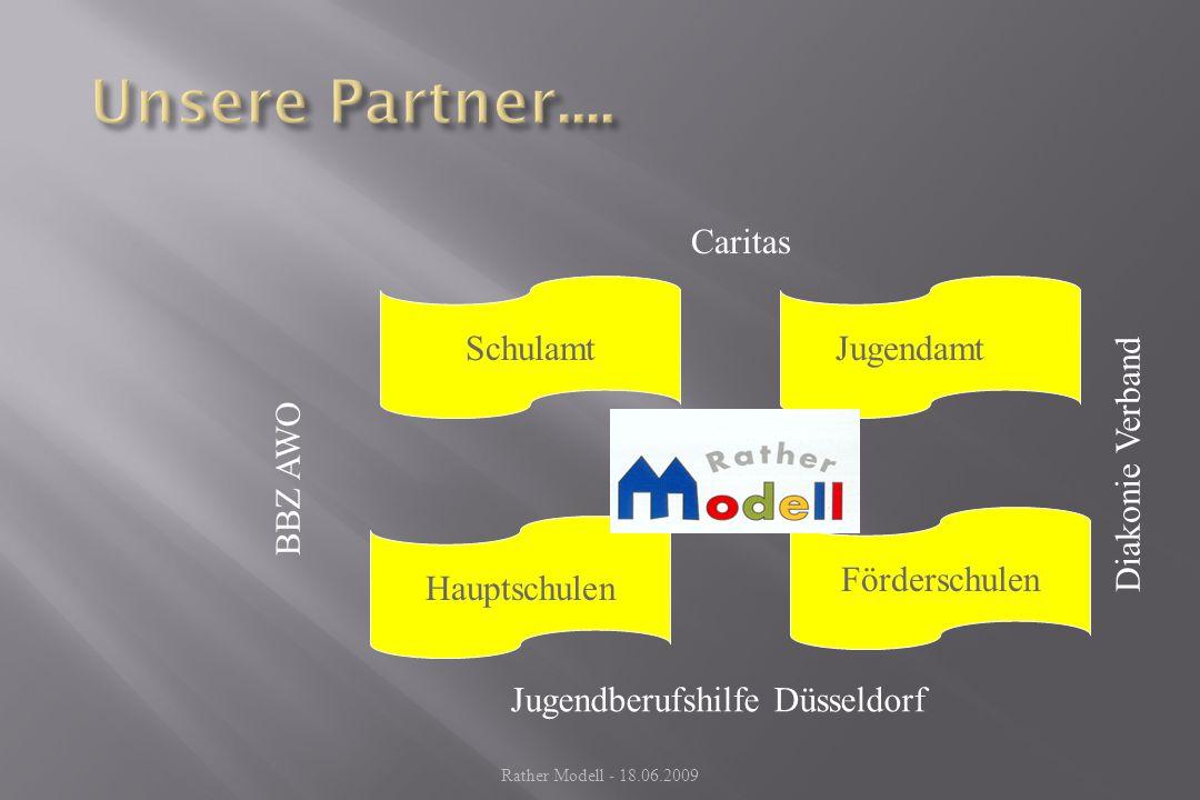 Im Rather Modell Süd werden SchülerInnen aus Hauptschulen im Düsseldorfer Süden und Förderschulen LE wieder an schulische Angebote herangeführt.