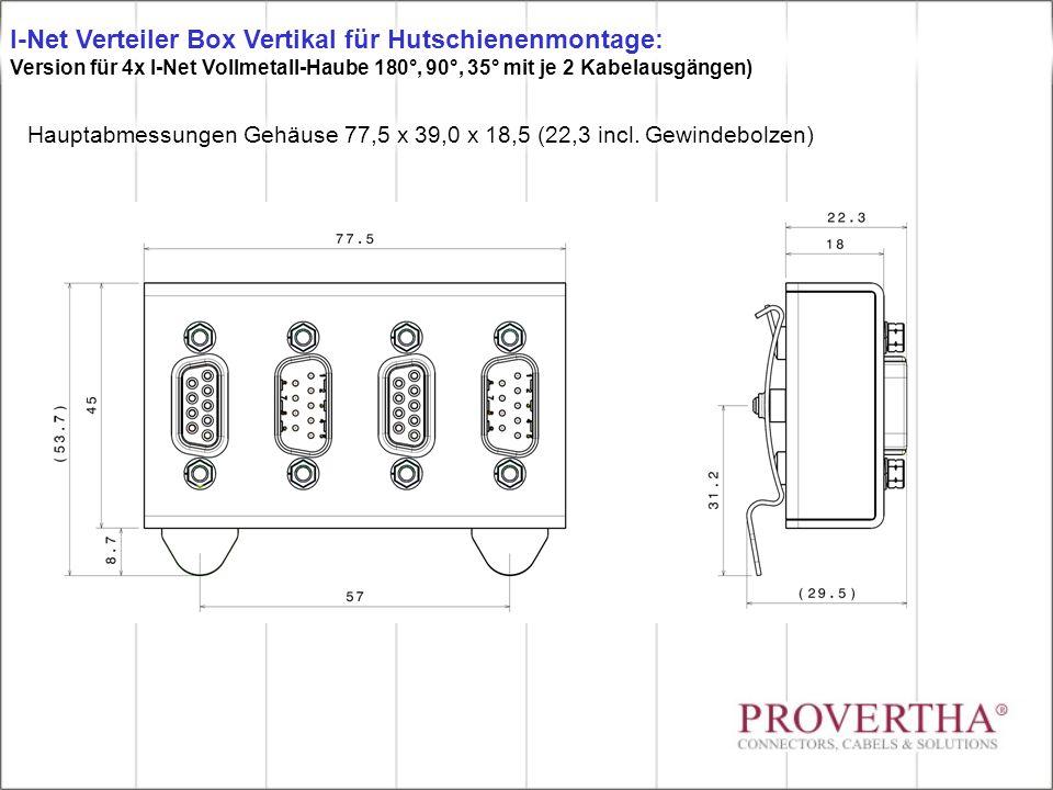 I-Net Verteiler Box Vertikal für Hutschienenmontage: Version für 4x I-Net Vollmetall-Haube 180°, 90°, 35° mit je 2 Kabelausgängen)