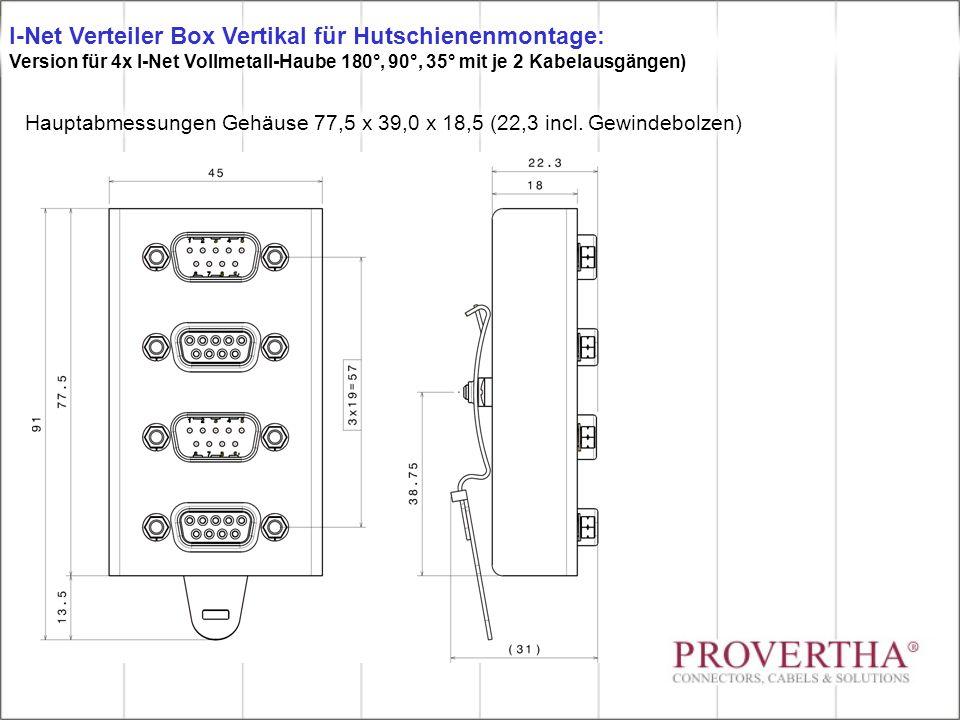 Beispiel-Lösung Bahntechnik:I-Net CAN Verteiler Box Hutschienenmontage: Version für mit 2 x D-Sub Buchse und 2x D-Sub Stift Interface für 4xI-Net Vollmetall-Haube 35° mit 2 Kabelausgängen an CAN D-Sub Stift Schnittstelle (vertikal) oder D-Sub Vollmetall-Hauben