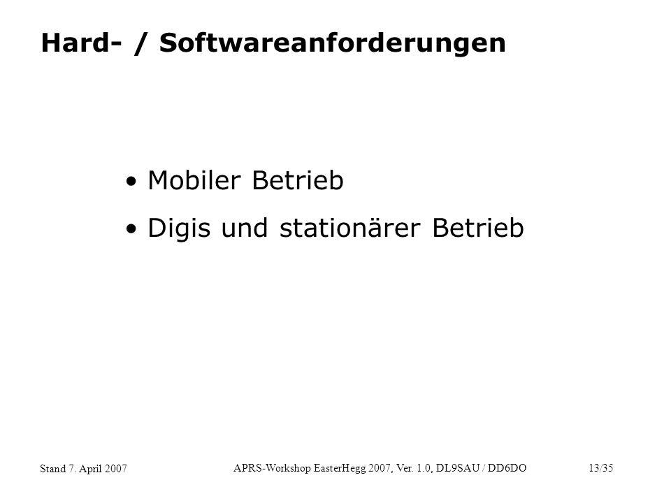 APRS-Workshop EasterHegg 2007, Ver. 1.0, DL9SAU / DD6DO13/35 Stand 7. April 2007 Hard- / Softwareanforderungen Mobiler Betrieb Digis und stationärer B