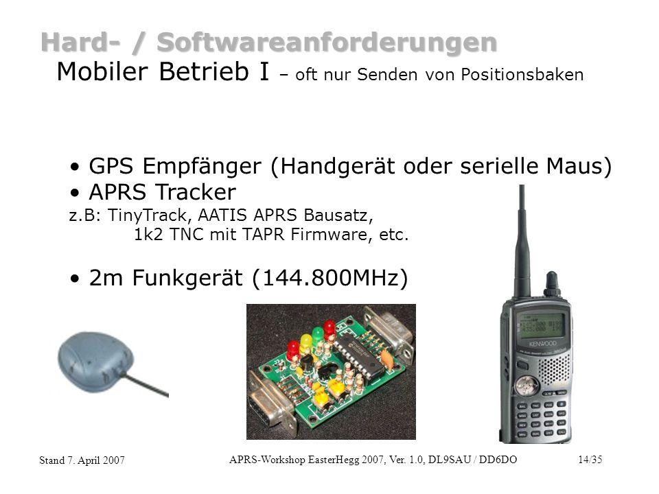 APRS-Workshop EasterHegg 2007, Ver. 1.0, DL9SAU / DD6DO14/35 Stand 7. April 2007 Hard- / Softwareanforderungen Mobiler Betrieb I – oft nur Senden von