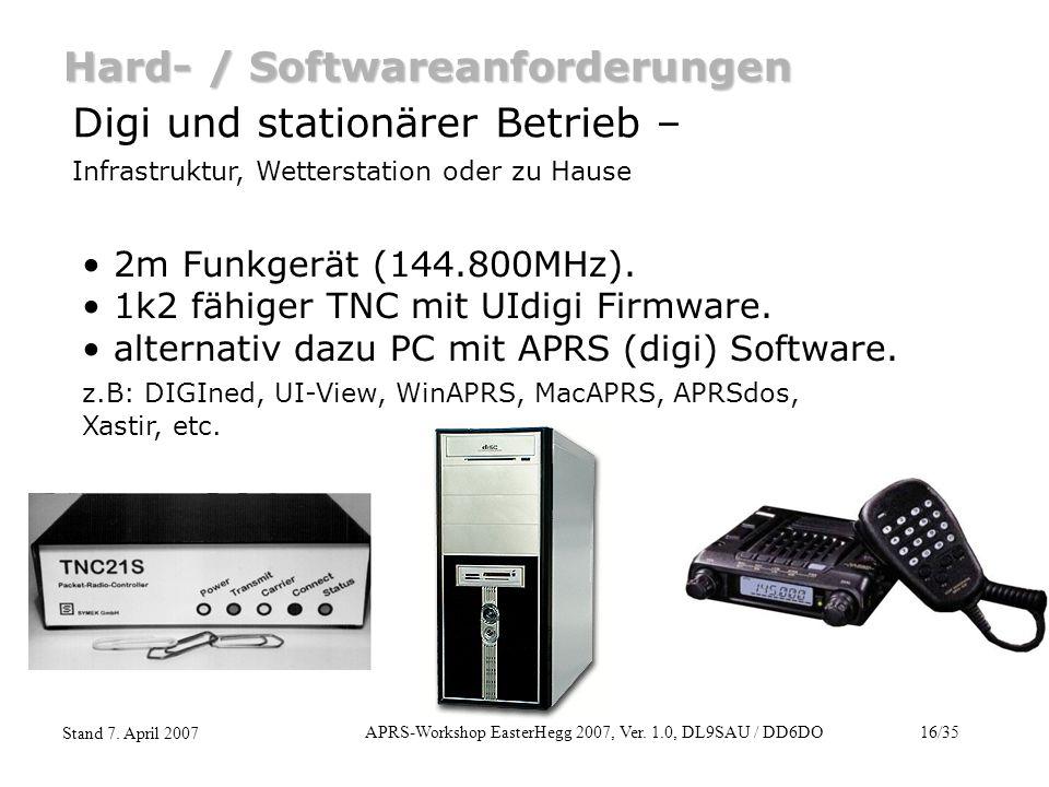 APRS-Workshop EasterHegg 2007, Ver. 1.0, DL9SAU / DD6DO16/35 Stand 7. April 2007 Hard- / Softwareanforderungen Digi und stationärer Betrieb – Infrastr
