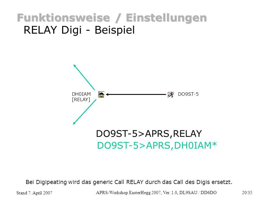 APRS-Workshop EasterHegg 2007, Ver. 1.0, DL9SAU / DD6DO20/35 Stand 7. April 2007 Funktionsweise / Einstellungen RELAY Digi - Beispiel DO9ST-5DH0IAM [R