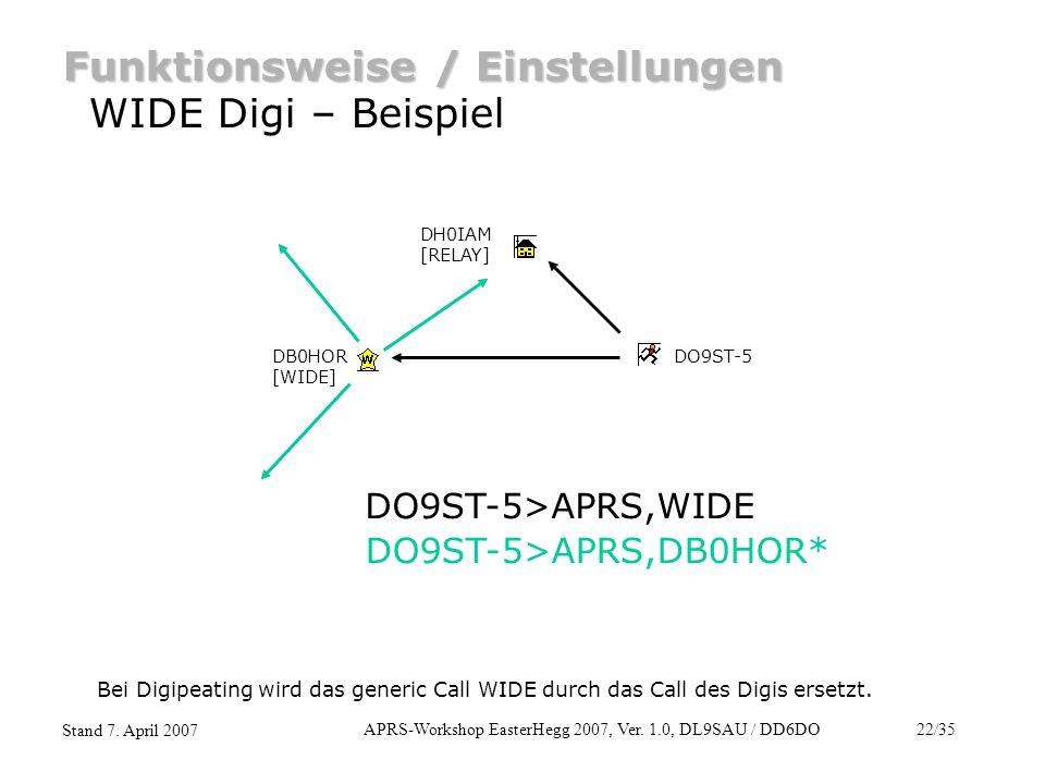 APRS-Workshop EasterHegg 2007, Ver. 1.0, DL9SAU / DD6DO22/35 Stand 7. April 2007 Funktionsweise / Einstellungen WIDE Digi – Beispiel DO9ST-5DB0HOR [WI