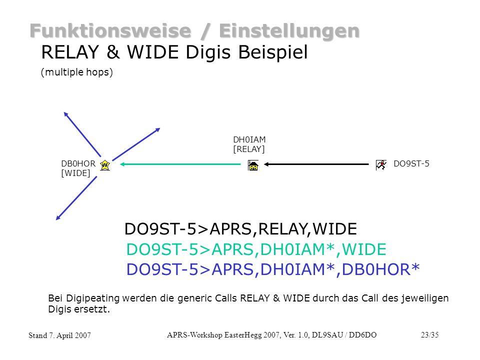 APRS-Workshop EasterHegg 2007, Ver. 1.0, DL9SAU / DD6DO23/35 Stand 7. April 2007 Funktionsweise / Einstellungen RELAY & WIDE Digis Beispiel (multiple