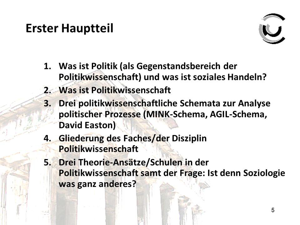 5 Erster Hauptteil 1.Was ist Politik (als Gegenstandsbereich der Politikwissenschaft) und was ist soziales Handeln? 2.Was ist Politikwissenschaft 3.Dr