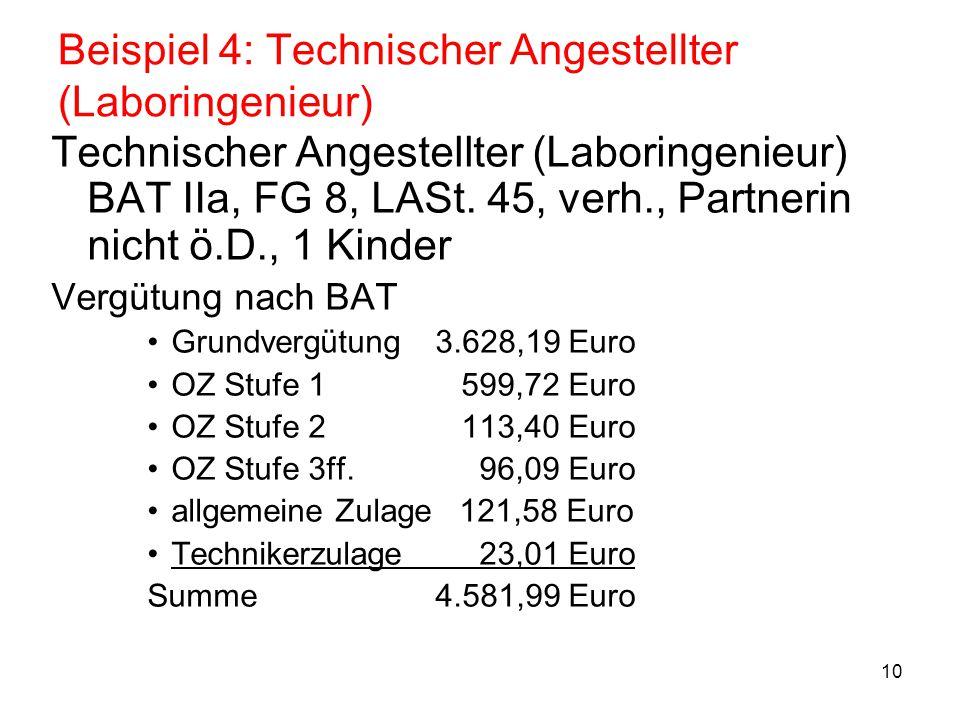10 Beispiel 4: Technischer Angestellter (Laboringenieur) Technischer Angestellter (Laboringenieur) BAT IIa, FG 8, LASt. 45, verh., Partnerin nicht ö.D