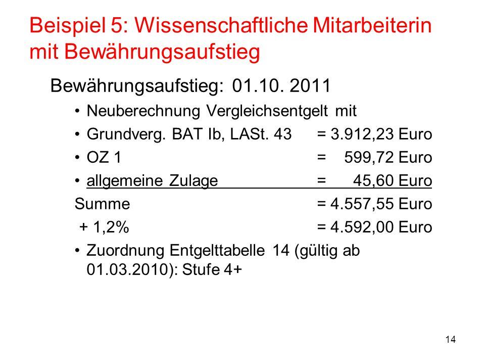14 Beispiel 5: Wissenschaftliche Mitarbeiterin mit Bewährungsaufstieg Bewährungsaufstieg: 01.10. 2011 Neuberechnung Vergleichsentgelt mit Grundverg. B