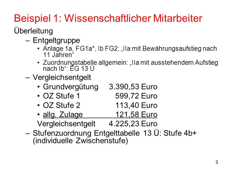 """3 Beispiel 1: Wissenschaftlicher Mitarbeiter Überleitung –Entgeltgruppe Anlage 1a, FG1a*, Ib FG2: """"IIa mit Bewährungsaufstieg nach 11 Jahren"""" Zuordnun"""