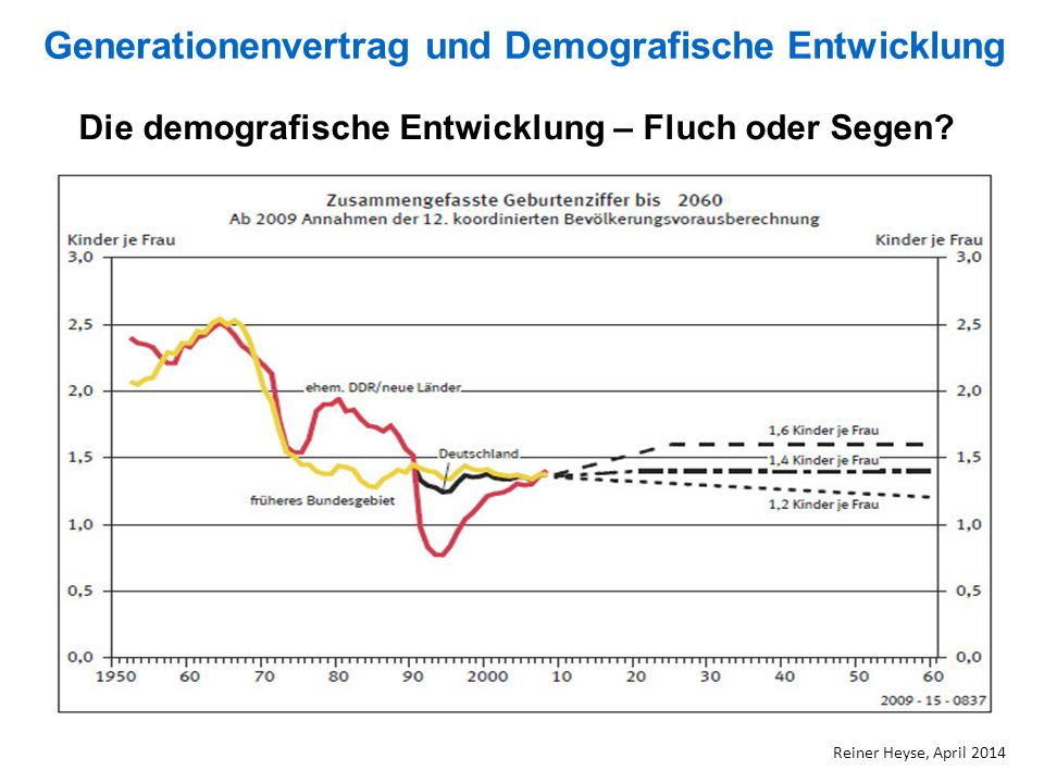 Die demografische Entwicklung – Fluch oder Segen? Generationenvertrag und Demografische Entwicklung Reiner Heyse, April 2014