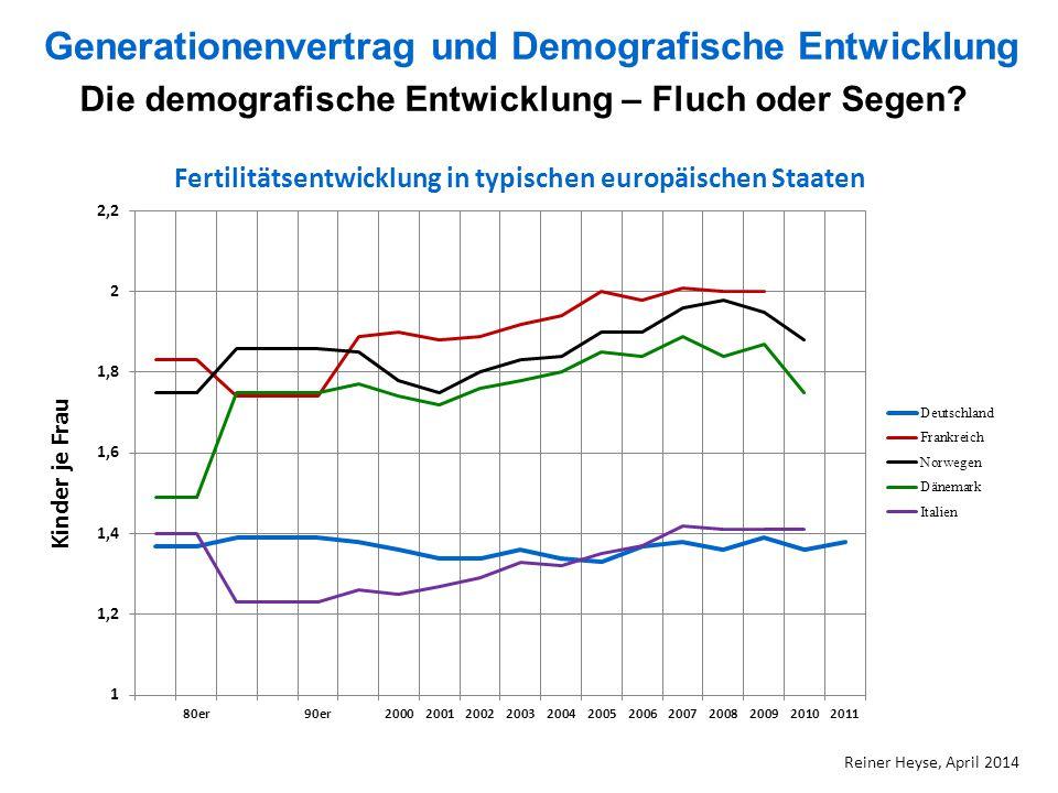 Die demografische Entwicklung – Fluch oder Segen? Generationenvertrag und Demografische Entwicklung Reiner Heyse, April 2014 Fertilitätsentwicklung in