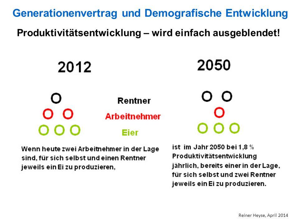 Produktivitätsentwicklung – wird einfach ausgeblendet! Generationenvertrag und Demografische Entwicklung Reiner Heyse, April 2014