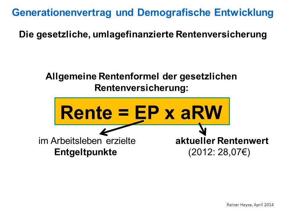 Die gesetzliche, umlagefinanzierte Rentenversicherung Allgemeine Rentenformel der gesetzlichen Rentenversicherung: Rente = EP x aRW im Arbeitsleben er