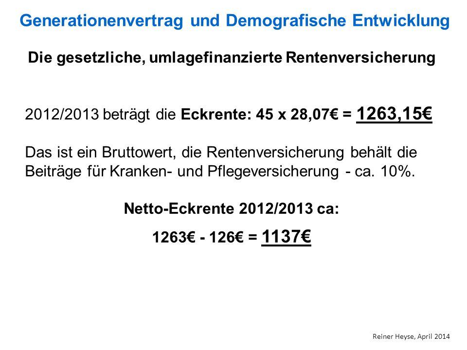 Die gesetzliche, umlagefinanzierte Rentenversicherung 2012/2013 beträgt die Eckrente: 45 x 28,07€ = 1263,15€ Das ist ein Bruttowert, die Rentenversich