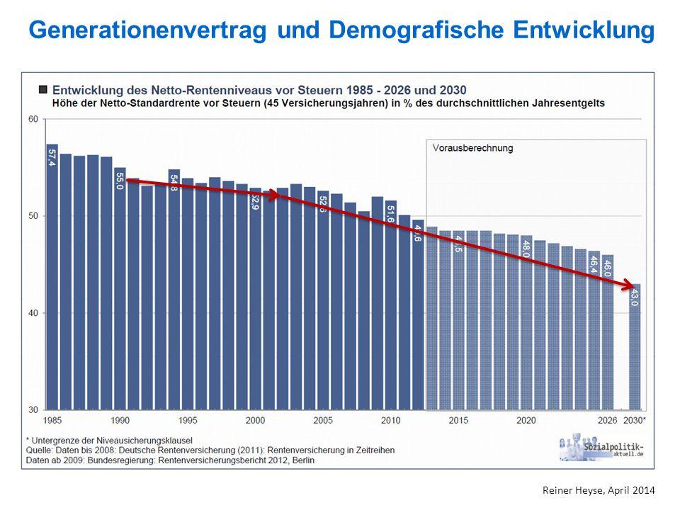 Generationenvertrag und Demografische Entwicklung Reiner Heyse, April 2014