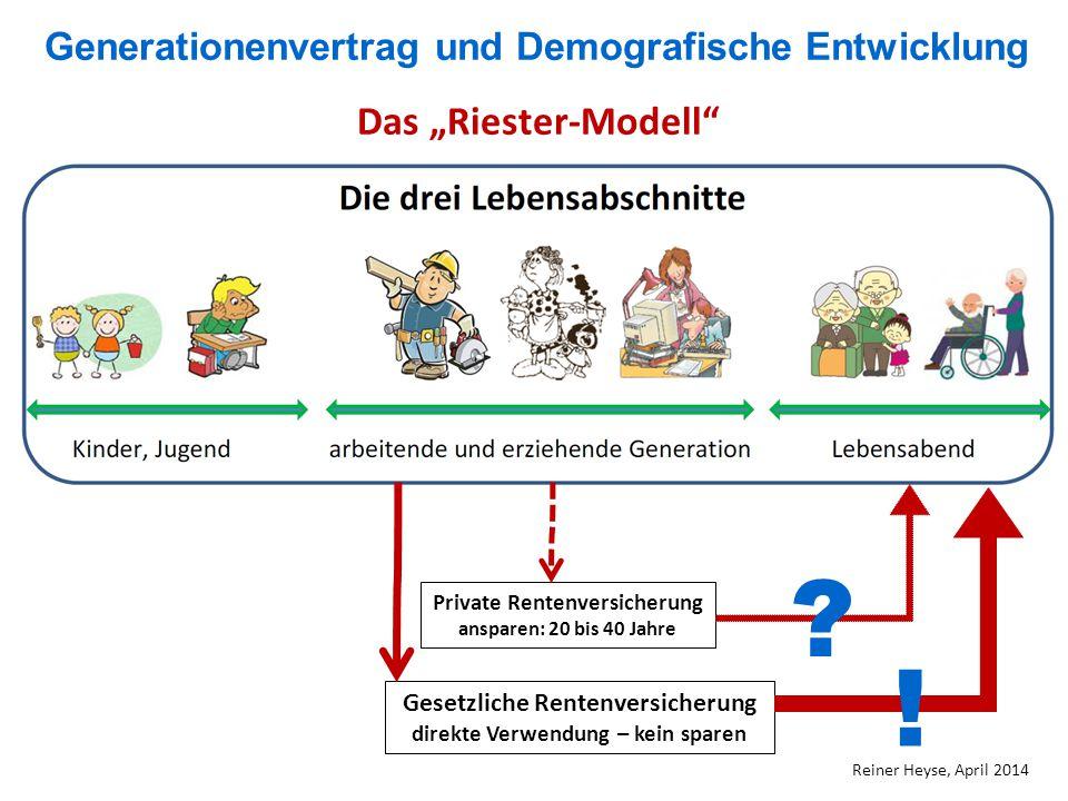 """Generationenvertrag und Demografische Entwicklung Reiner Heyse, April 2014 Das """"Riester-Modell"""" Gesetzliche Rentenversicherung direkte Verwendung – ke"""