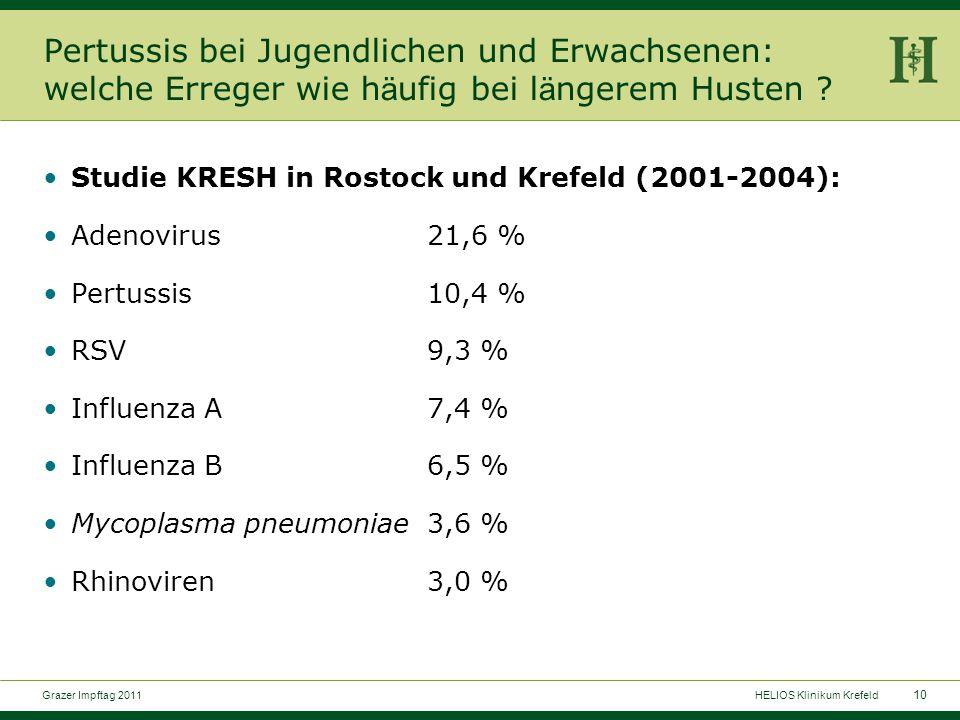 10 Grazer Impftag 2011HELIOS Klinikum Krefeld Pertussis bei Jugendlichen und Erwachsenen: welche Erreger wie h ä ufig bei l ä ngerem Husten .
