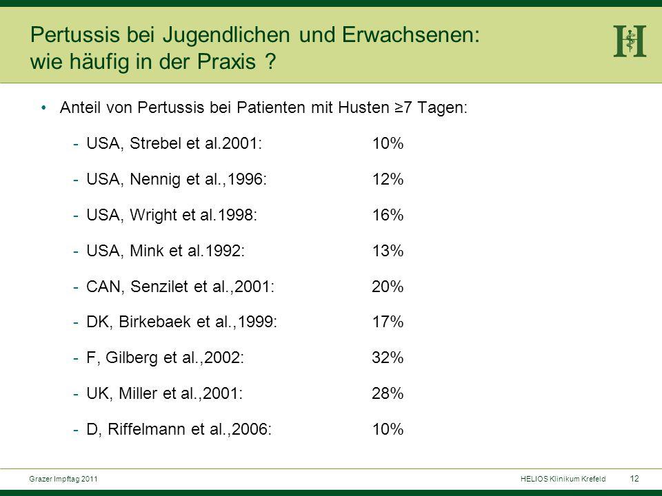 12 Grazer Impftag 2011HELIOS Klinikum Krefeld Pertussis bei Jugendlichen und Erwachsenen: wie häufig in der Praxis .