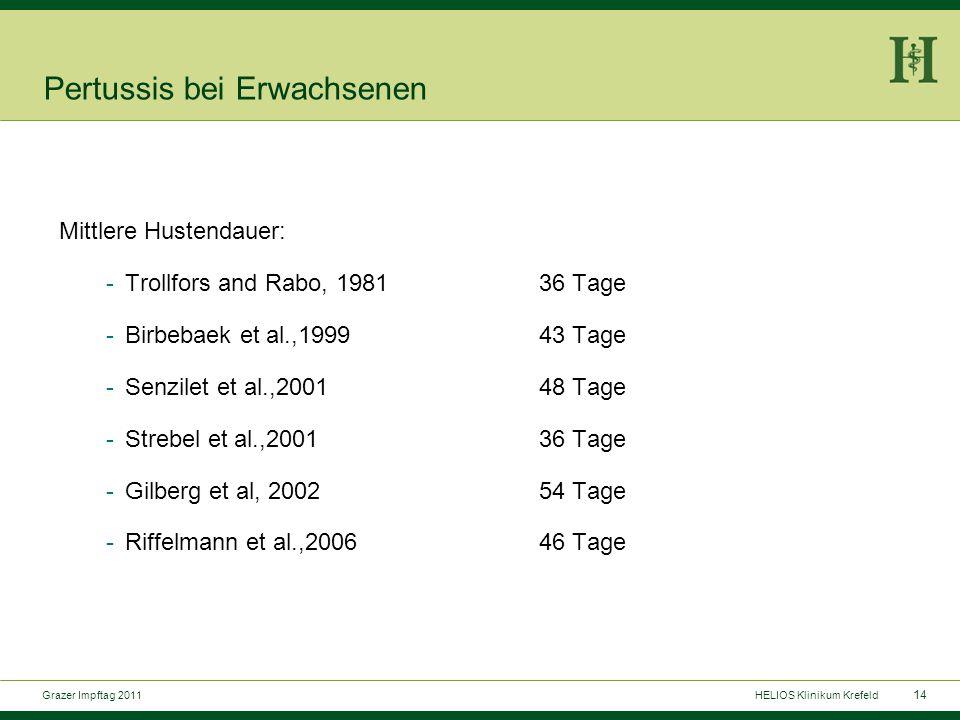 14 Grazer Impftag 2011HELIOS Klinikum Krefeld Pertussis bei Erwachsenen Mittlere Hustendauer: -Trollfors and Rabo, 198136 Tage -Birbebaek et al.,199943 Tage -Senzilet et al.,200148 Tage -Strebel et al.,200136 Tage -Gilberg et al, 200254 Tage -Riffelmann et al.,200646 Tage