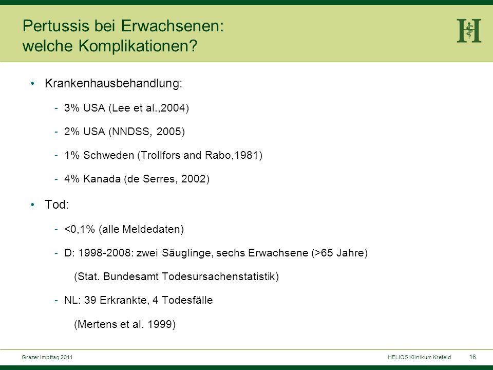16 Grazer Impftag 2011HELIOS Klinikum Krefeld Pertussis bei Erwachsenen: welche Komplikationen.