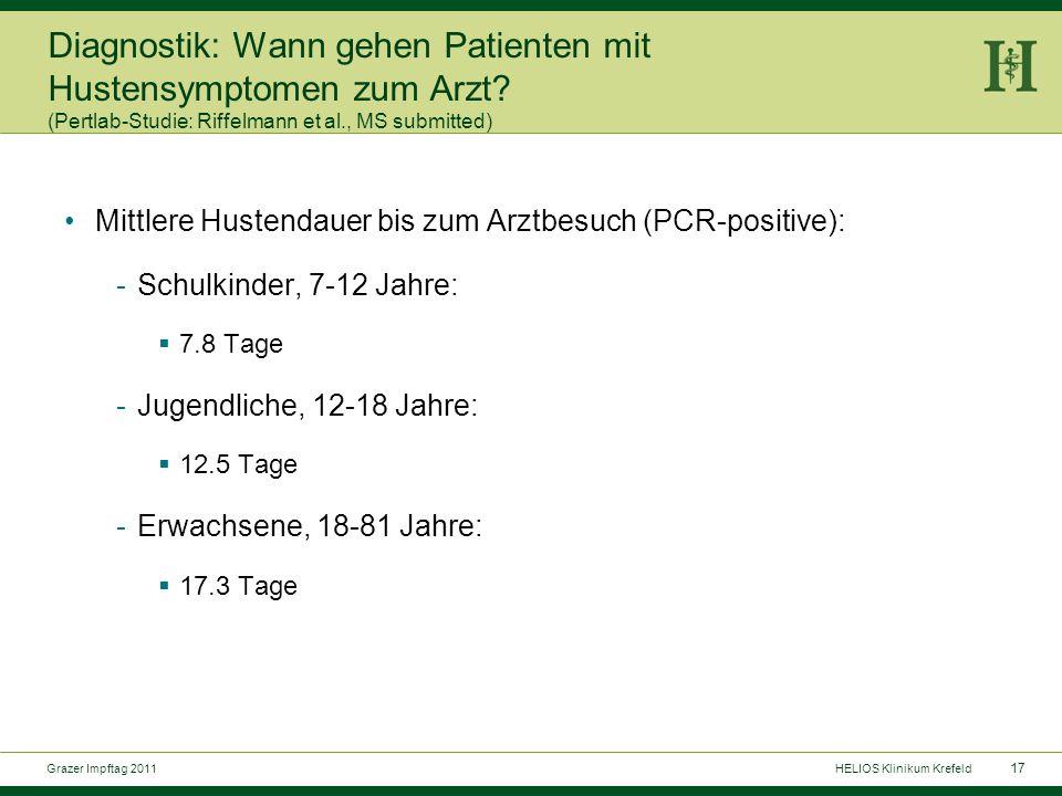 17 Grazer Impftag 2011HELIOS Klinikum Krefeld Diagnostik: Wann gehen Patienten mit Hustensymptomen zum Arzt.