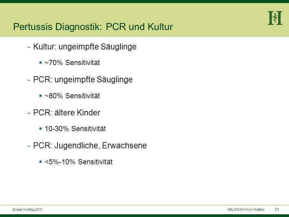 21 Grazer Impftag 2011HELIOS Klinikum Krefeld Pertussis Diagnostik: PCR und Kultur -Kultur: ungeimpfte Säuglinge  ~70% Sensitivität -PCR: ungeimpfte Säuglinge  ~80% Sensitivität -PCR: ältere Kinder  10-30% Sensitivität -PCR: Jugendliche, Erwachsene  <5%-10% Sensitivität