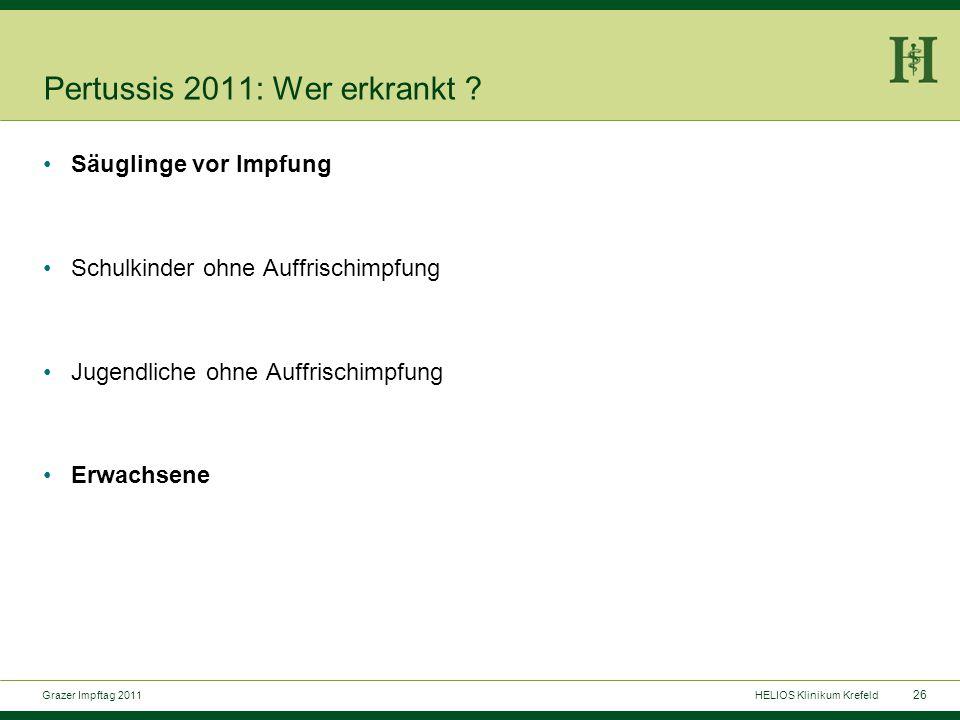 26 Grazer Impftag 2011HELIOS Klinikum Krefeld Pertussis 2011: Wer erkrankt .