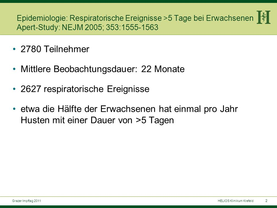13 Grazer Impftag 2011HELIOS Klinikum Krefeld Pertussis bei Erwachsenen: Inzidenz in % und Jahr USA 1994-5:0,18 (0,10-0,26)Nennig et al.,1996 USA 1995-6:0,36 (0,18-0,58)Strebel et al.,2001 UK 1998-9:0,33Miller et al., 2002 F 2001-3:0,51Gilberg et al., 2002 USA 97-2001:0,37Ward et al, 2005 D 2001-2004:0,17Riffelmann et al.,2006