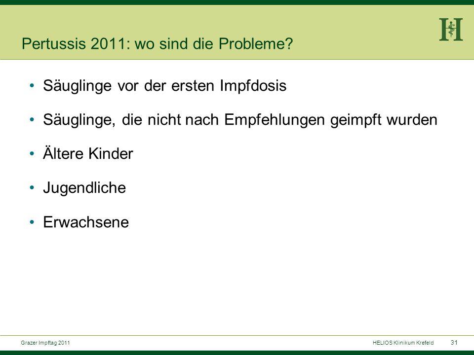 31 Grazer Impftag 2011HELIOS Klinikum Krefeld Pertussis 2011: wo sind die Probleme.