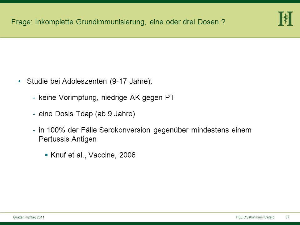 37 Grazer Impftag 2011HELIOS Klinikum Krefeld Frage: Inkomplette Grundimmunisierung, eine oder drei Dosen .