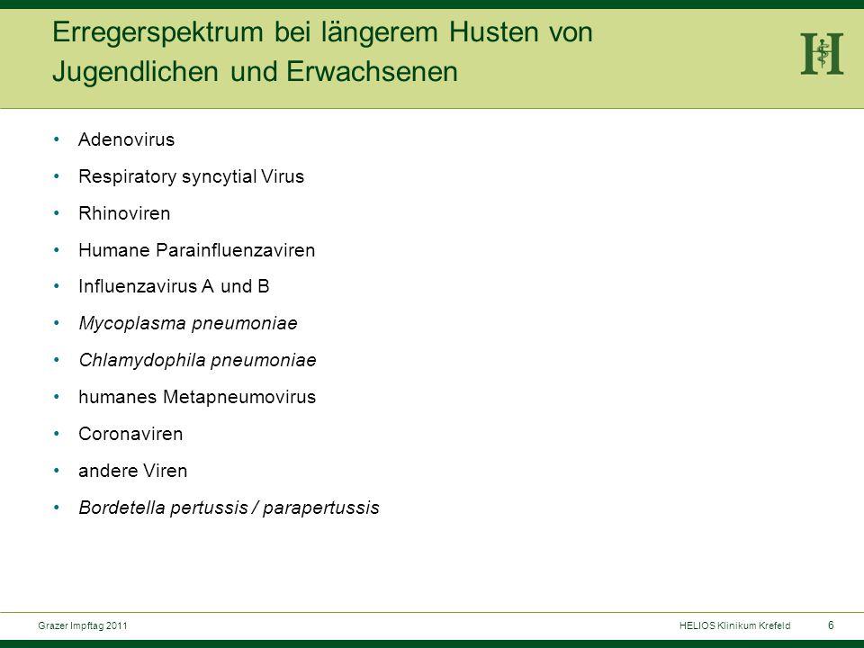 27 Grazer Impftag 2011HELIOS Klinikum Krefeld Pertussis 2011: Wer infiziert wen.