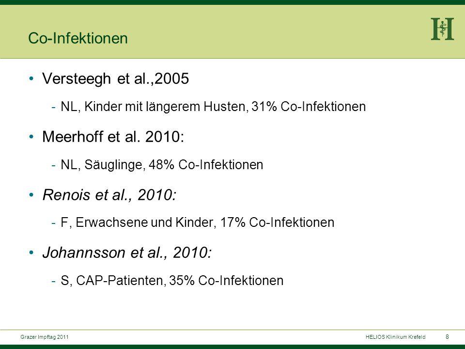 8 Grazer Impftag 2011HELIOS Klinikum Krefeld Co-Infektionen Versteegh et al.,2005 -NL, Kinder mit längerem Husten, 31% Co-Infektionen Meerhoff et al.