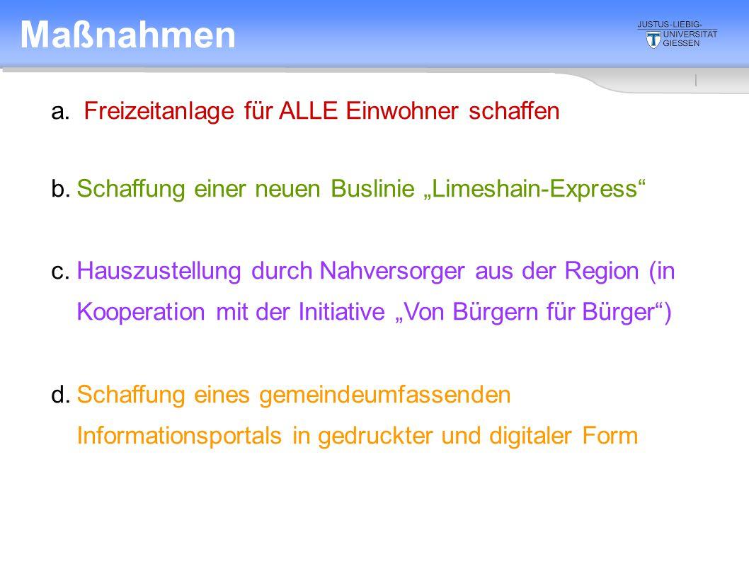 """2. Sitzung 10.4.2008 Maßnahmen a. Freizeitanlage für ALLE Einwohner schaffen b.Schaffung einer neuen Buslinie """"Limeshain-Express"""" c.Hauszustellung dur"""