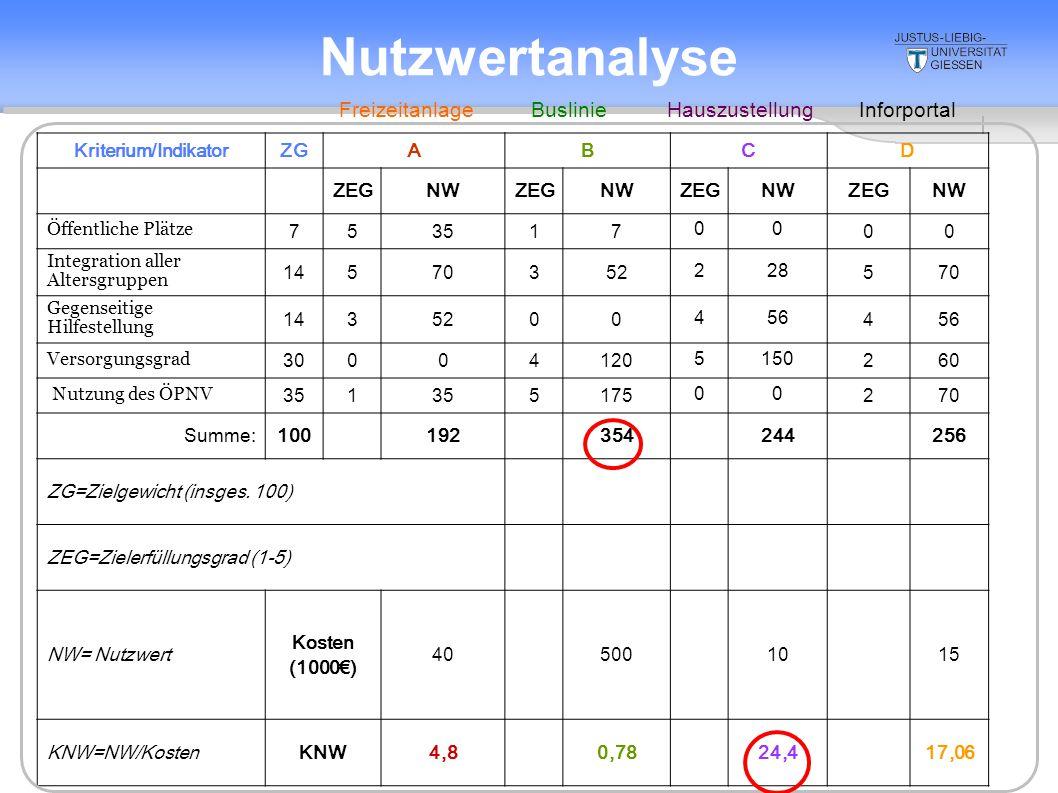 Nutzwertanalyse 2.