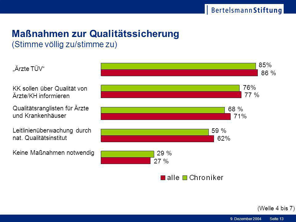 """9. Dezember 2004Seite 13 Maßnahmen zur Qualitätssicherung (Stimme völlig zu/stimme zu) """"Ärzte TÜV"""" Keine Maßnahmen notwendig Qualitätsranglisten für Ä"""
