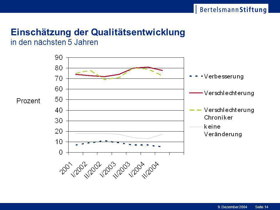 9. Dezember 2004Seite 14 Einschätzung der Qualitätsentwicklung in den nächsten 5 Jahren Prozent