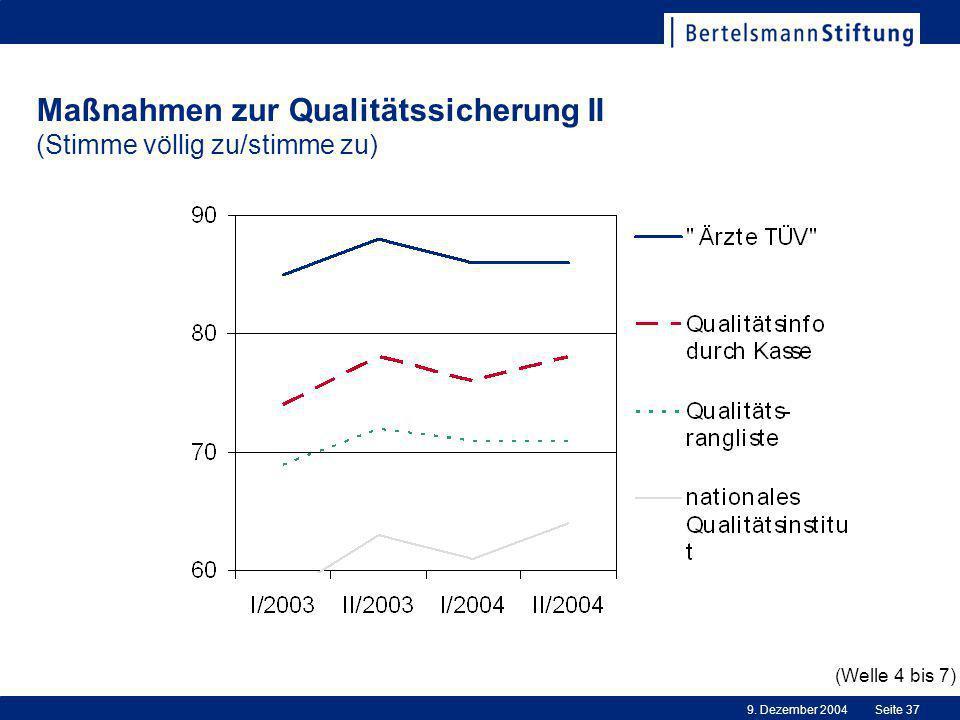 9. Dezember 2004Seite 37 Maßnahmen zur Qualitätssicherung II (Stimme völlig zu/stimme zu) (Welle 4 bis 7)