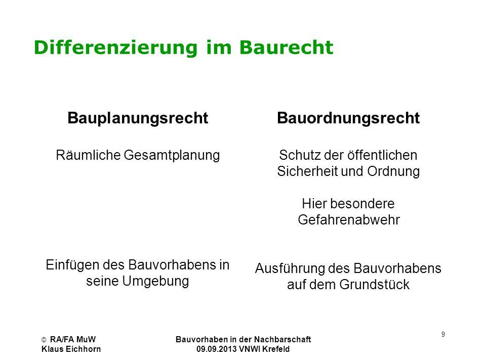 © RA/FA MuW Klaus Eichhorn Bauvorhaben in der Nachbarschaft 09.09.2013 VNWI Krefeld 10 Norm des BauGB Regelungszweck Drittschutz ja (+) nein (-) § 30 Vorhaben im Bebauungsplan grds.
