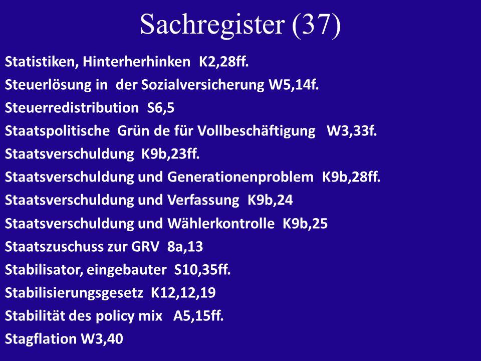 Sachregister (37) Statistiken, Hinterherhinken K2,28ff.