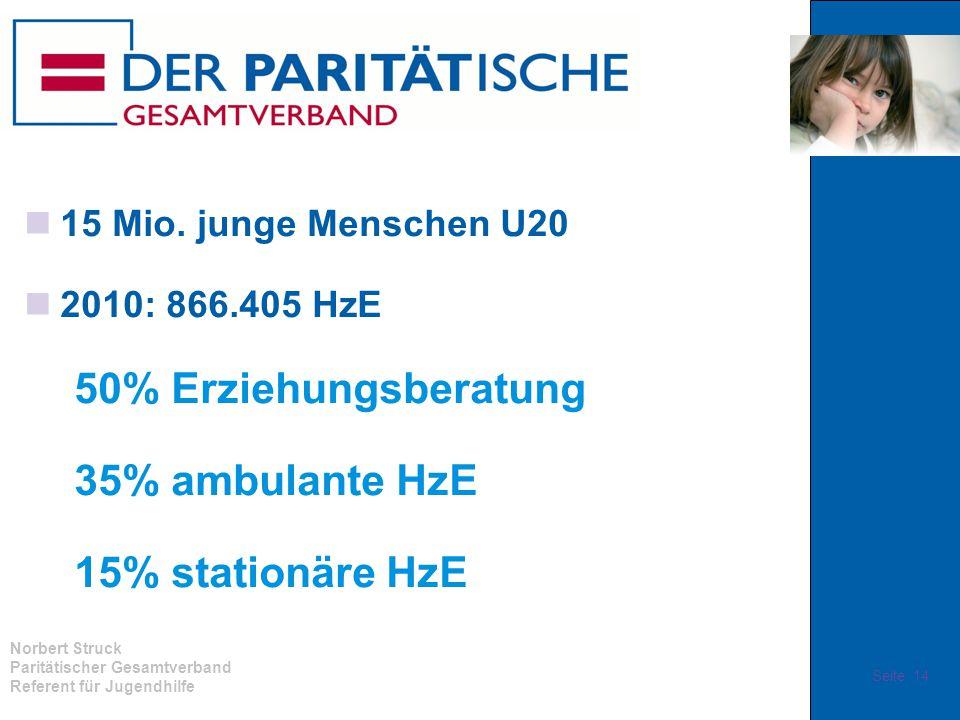 Norbert Struck Paritätischer Gesamtverband Referent für Jugendhilfe 15 Mio. junge Menschen U20 2010: 866.405 HzE 50% Erziehungsberatung 35% ambulante