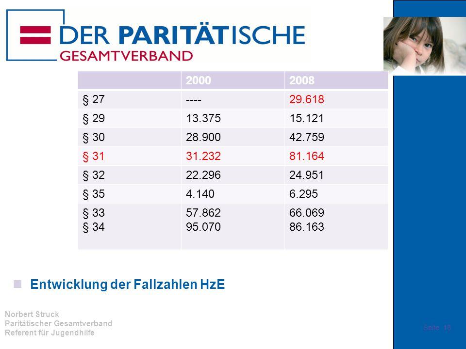 Norbert Struck Paritätischer Gesamtverband Referent für Jugendhilfe Entwicklung der Fallzahlen HzE Seite 16 20002008 § 27----29.618 § 2913.37515.121 §