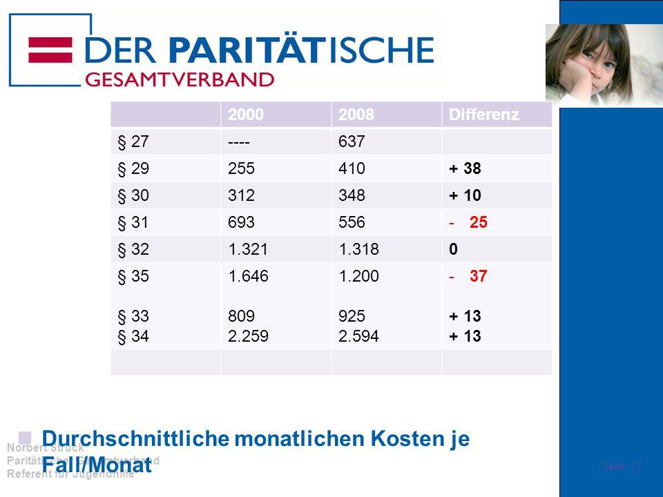 Norbert Struck Paritätischer Gesamtverband Referent für Jugendhilfe Durchschnittliche monatlichen Kosten je Fall/Monat Seite 17 20002008Differenz § 27