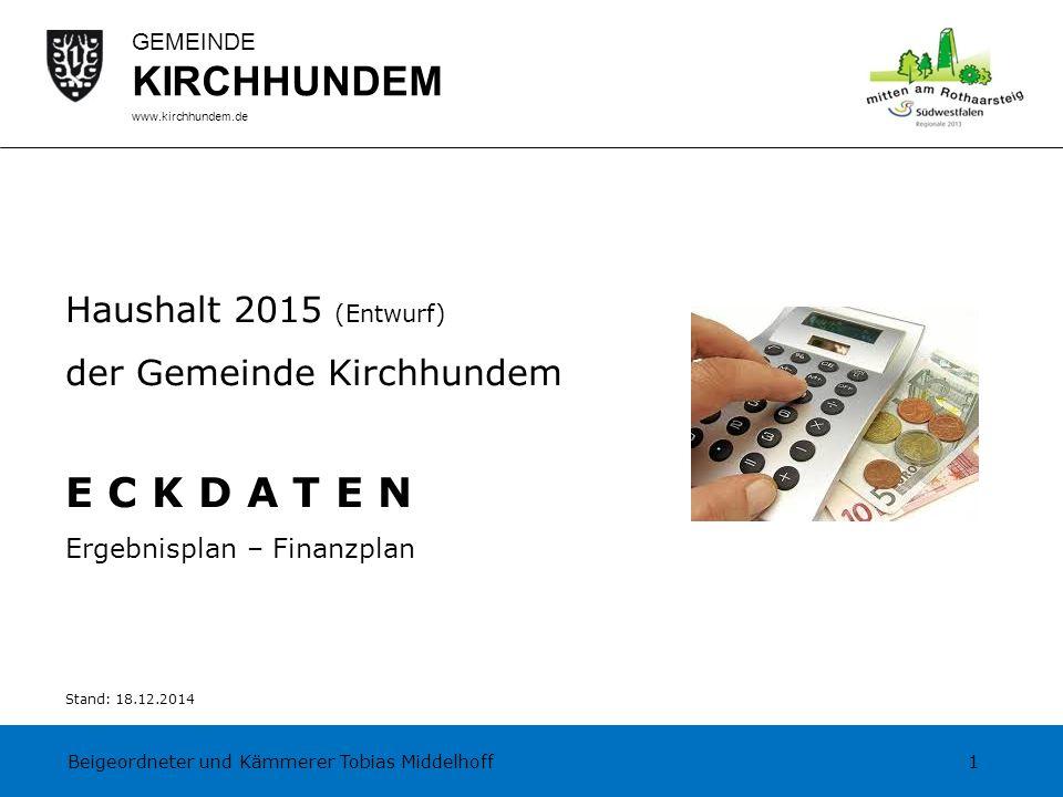 Beigeordneter und Kämmerer Tobias Middelhoff1 GEMEINDE KIRCHHUNDEM www.kirchhundem.de Haushalt 2015 (Entwurf) der Gemeinde Kirchhundem E C K D A T E N