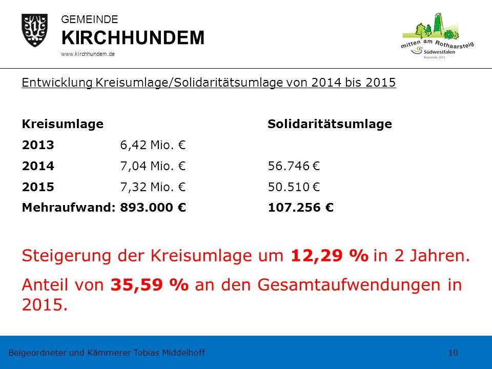 Beigeordneter und Kämmerer Tobias Middelhoff 10 GEMEINDE KIRCHHUNDEM www.kirchhundem.de Entwicklung Kreisumlage/Solidaritätsumlage von 2014 bis 2015 K