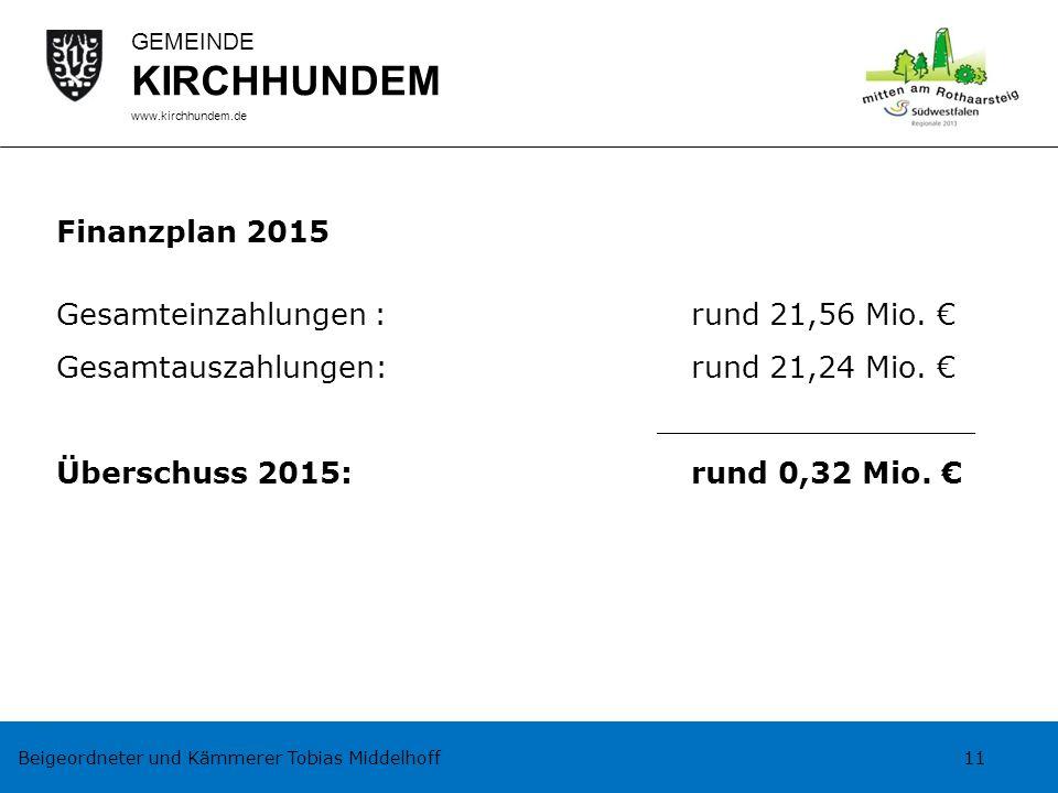 Beigeordneter und Kämmerer Tobias Middelhoff 11 GEMEINDE KIRCHHUNDEM www.kirchhundem.de Finanzplan 2015 Gesamteinzahlungen:rund 21,56 Mio. € Gesamtaus