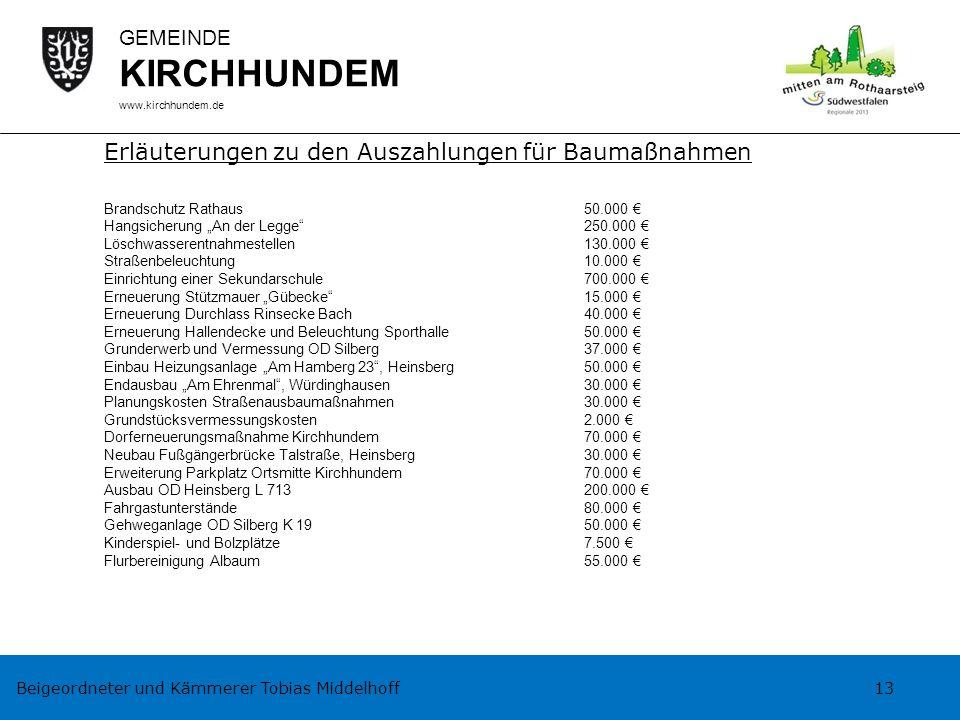 Beigeordneter und Kämmerer Tobias Middelhoff 13 GEMEINDE KIRCHHUNDEM www.kirchhundem.de Erläuterungen zu den Auszahlungen für Baumaßnahmen Brandschutz