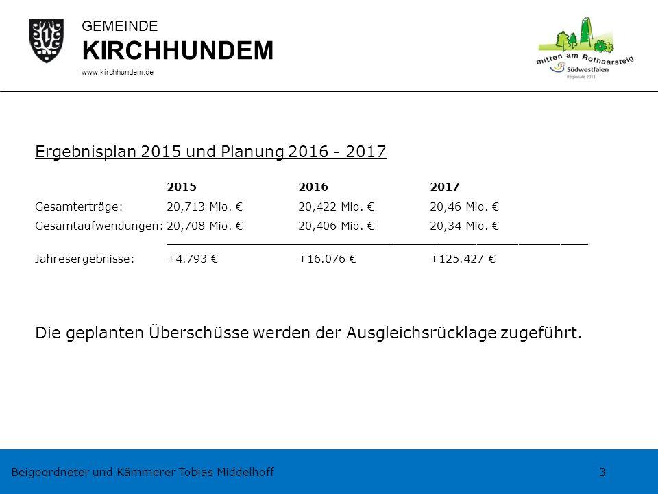 Beigeordneter und Kämmerer Tobias Middelhoff 3 GEMEINDE KIRCHHUNDEM www.kirchhundem.de Ergebnisplan 2015 und Planung 2016 - 2017 201520162017 Gesamter